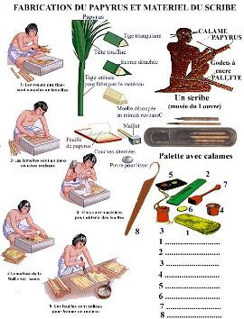 Fabrication feuilles de papyrus